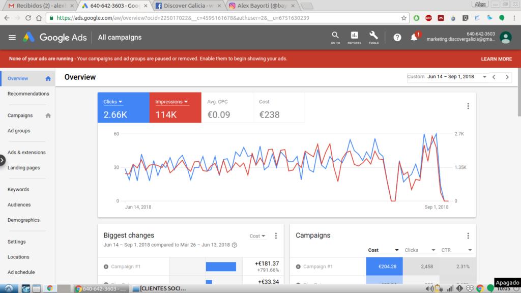 Gestores de Google Ads en Tenerife